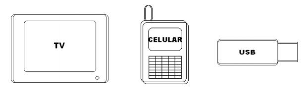 Dispositivo que perteneces a las TIC